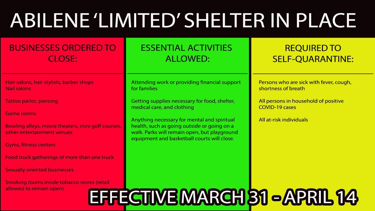 Abilene Limited Shelter in Place