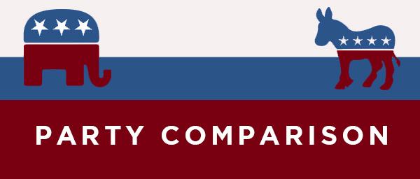 2016-2020 PARTY PLATFORM COMPARISON